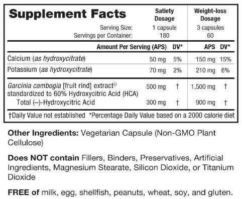 Garcinia Cambogia Gold Ingredients